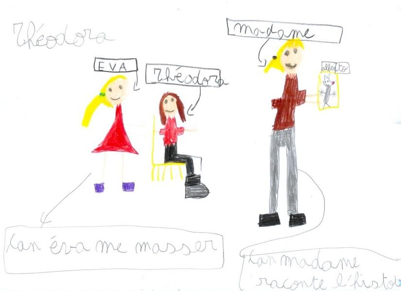 Théodora 2e année primaire Le jardin des Ecoliers Ixelles